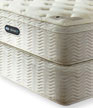 Beautyrest® Custom Royal® Deluxe Box Spring